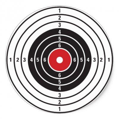 Samui Shooting Range